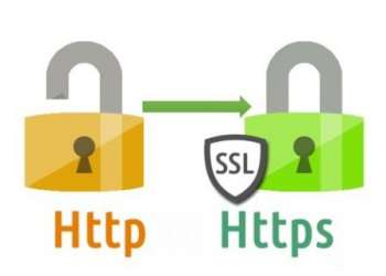 Website HTTP to HTTPS